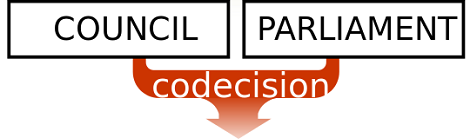 codecision2
